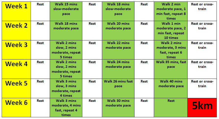 Beginner's 5km training plan